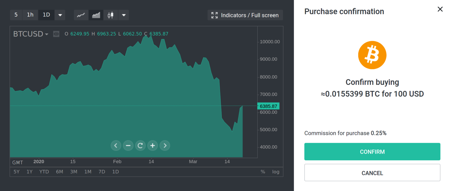 Jak kupić Bitcoina? | beincrypto.pl
