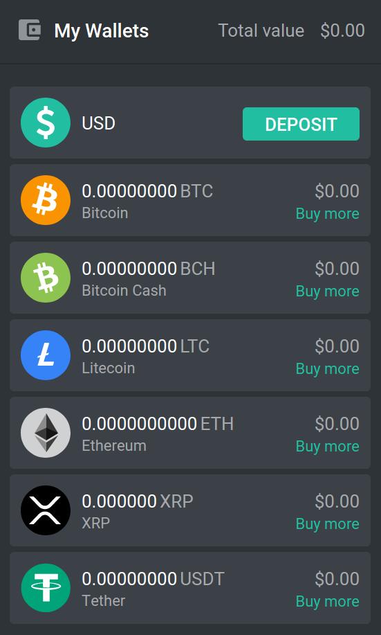 Karta płatnicza i Bitcoin | beincrypto.pl