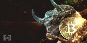 Analiza ceny Bitcoina | beincrypto.pl