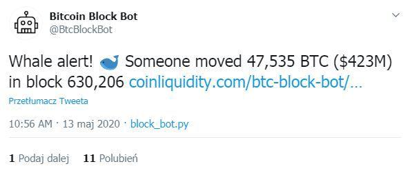 transakcja Bitcoina | beincrypto.pl